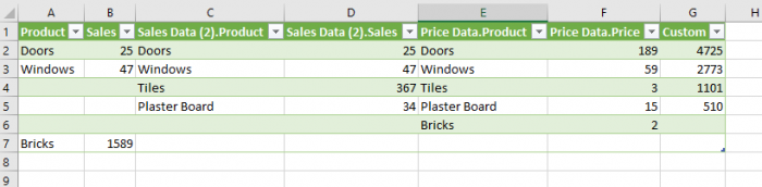 Business Intelligence with Excel BI and Power Query