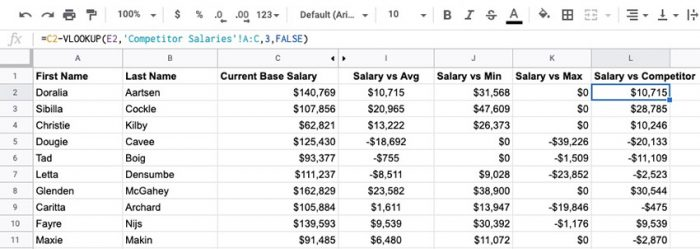 Use Google Sheets to analyze competitor salaries in your annual comp review.