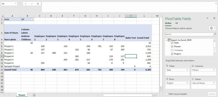 A sample dashboard in Excel while creating a time tracking dashboard with Power Query