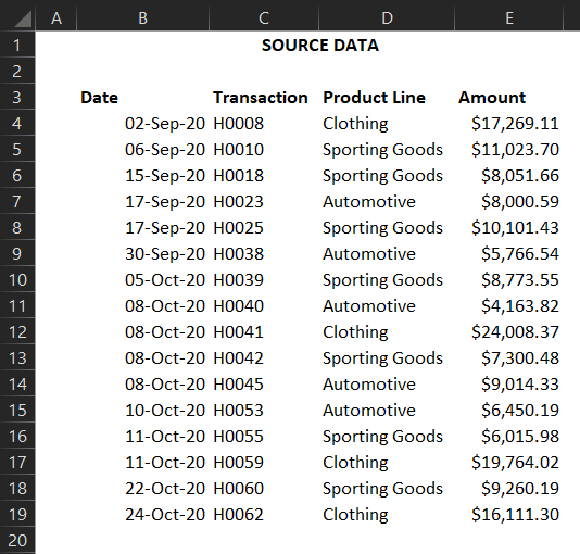 Source data that is used for the summary page in an Excel report. This is important to check if an Excel formula isn't working