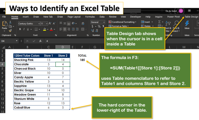 A few examples of how to identify Tables in Microsoft Excel to keep in mind if an Excel formula isn't working