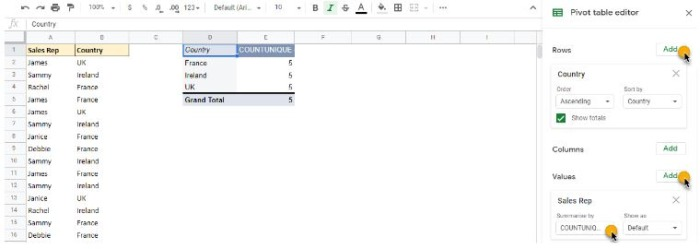 The COUNTUNIQUE function will ignore duplicates to give you an accurate in pivot tables in google sheets