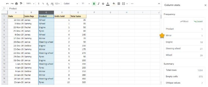 """It's easy to spot data errors with the column stats function in Google Sheets, like """"Mrror"""" shown ehre"""