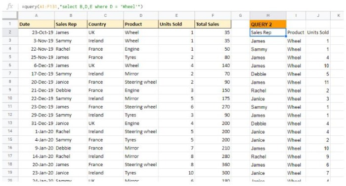 What your QUERY data should look like (on the right) in Google Sheets, compared to the source data (on the left)