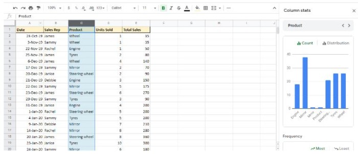 The results of column stats shows up on the right-hand side in Google Sheets