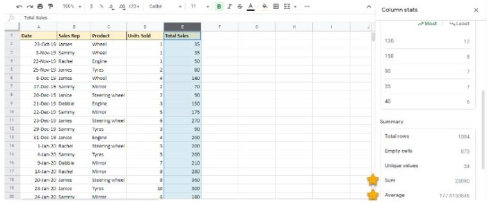 By toggling on different columns on the left, the Column stats feature on the right will show you the data for each one