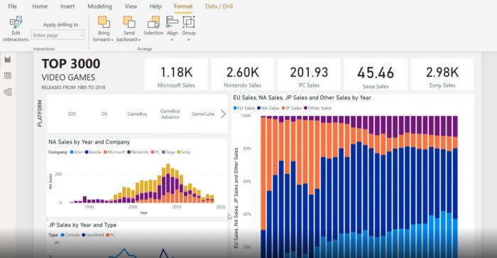 Business intelligence tool Microsoft Power BI
