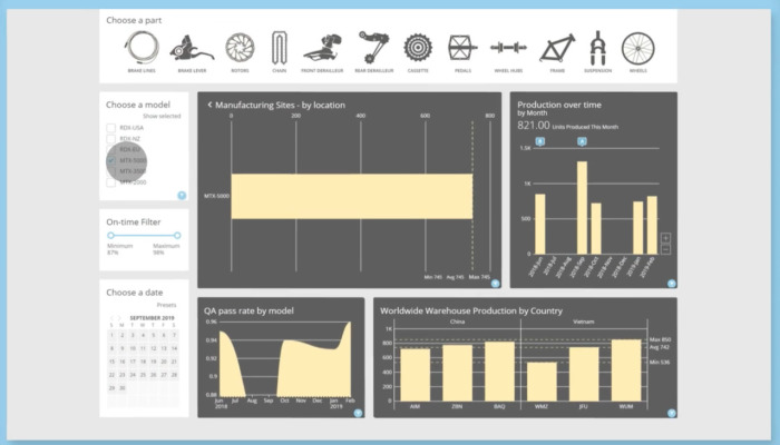 top business intelligence tool Domo
