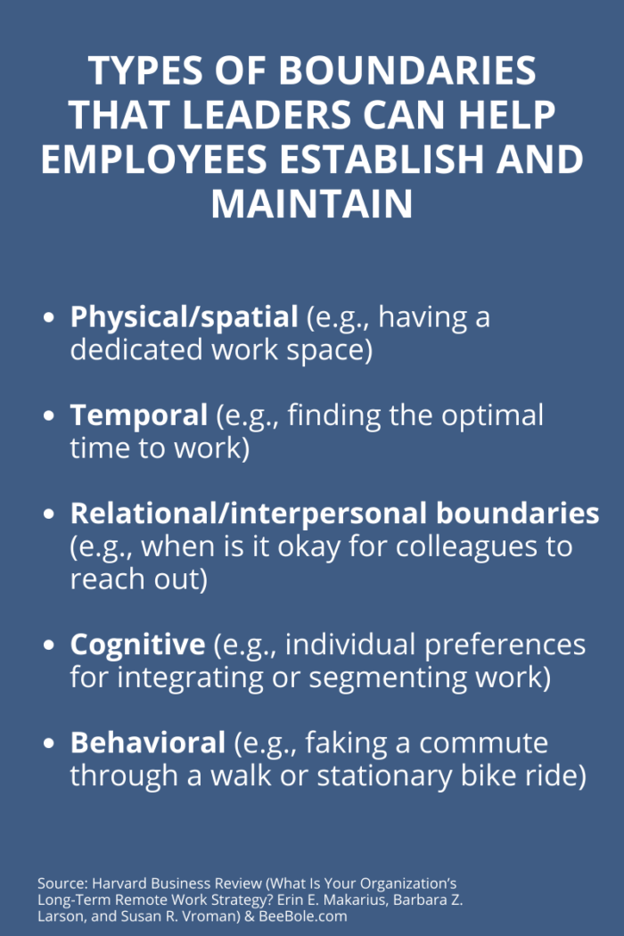 Types of boundaries with employees and teams